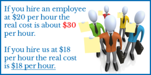 Cost of Employee Calgary Alberta Canada Toronto Vancouver Winnipeg